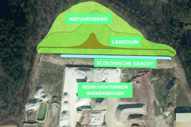 Wienerberger legt landduin en ecologische gracht aan